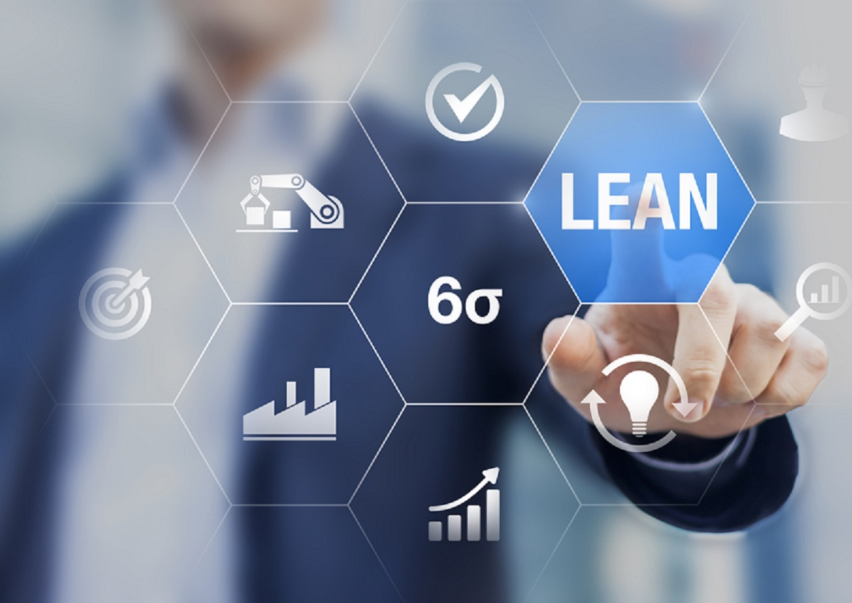 A lean approach to testing