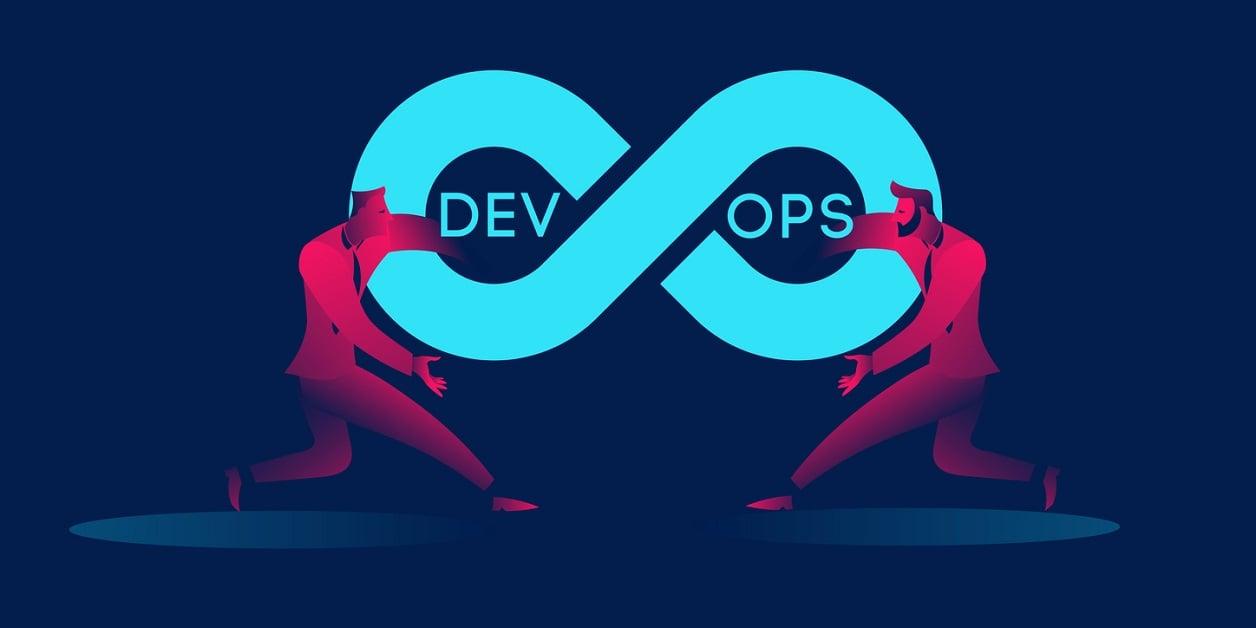 DevOps Testing Process